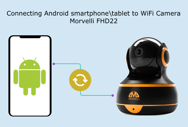 Connecting Smartphone or Tablet (Android) to Morvelli FHD22 WiFi camera