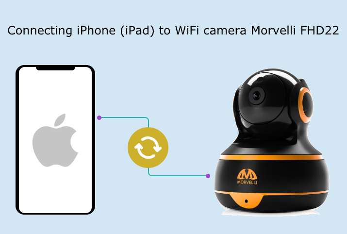 Connecting iPhone to Morvelli FHD22 WiFi camera