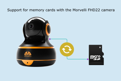 Supported Memory Cards (microSD, TF card)