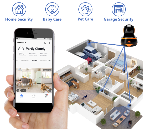 FULL HOME PROTECTION WITH CLOUD STORAGE AVAILABLE